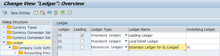 Extension Ledger